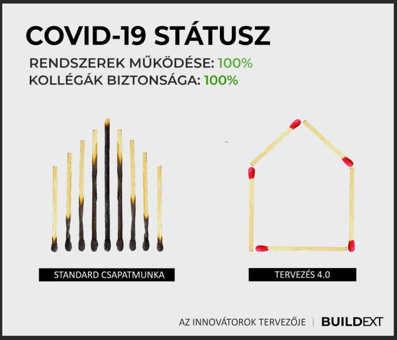 Stay and work from home during Covid by BuildEXT